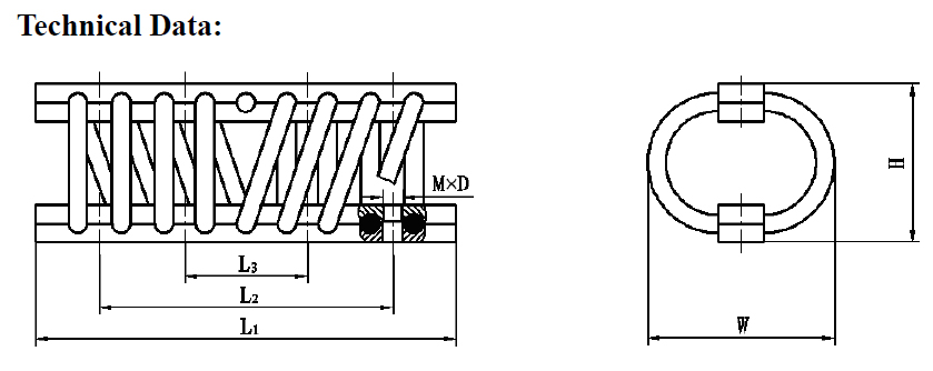 Zu sehen ist eine Abbildung mit der KWR 6400 Serie