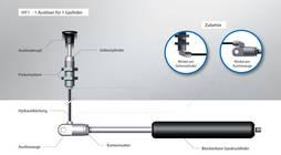 Zu sehen ist eine Abbildung mit einem Hydraulikauslösesystem HY für blockierbare Gasfedern